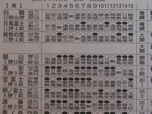 20151026・相撲6