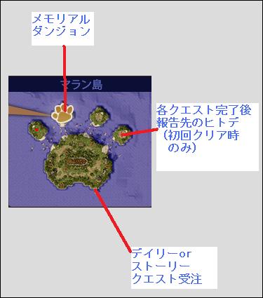 拡張マラン島MAP