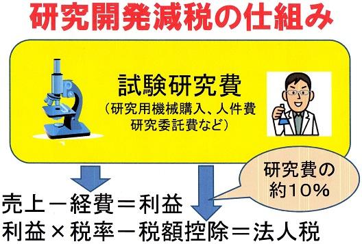 20 垣内パワ 研究1