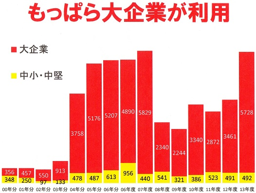 20 垣内パワ 研究2