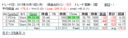 2015081001RESULT.png