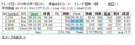 2015081101RESULT.png