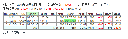 2015081701RESULT.png