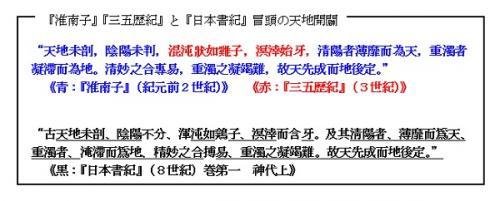 日本書紀の創世神話=淮南子+三五歴紀_convert_20150814232248