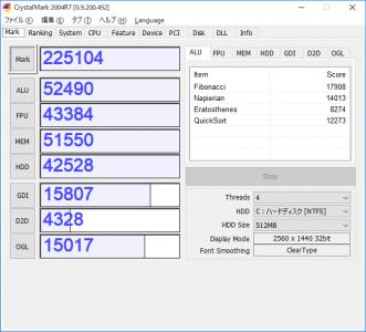 Pentium G4560のCrystalMark 2004の結果