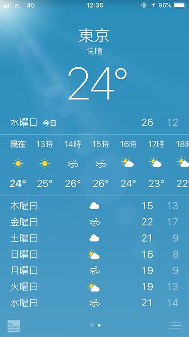 iPhone天気アプリ@2018年4月4日 by占いとか魔術とか所蔵画像