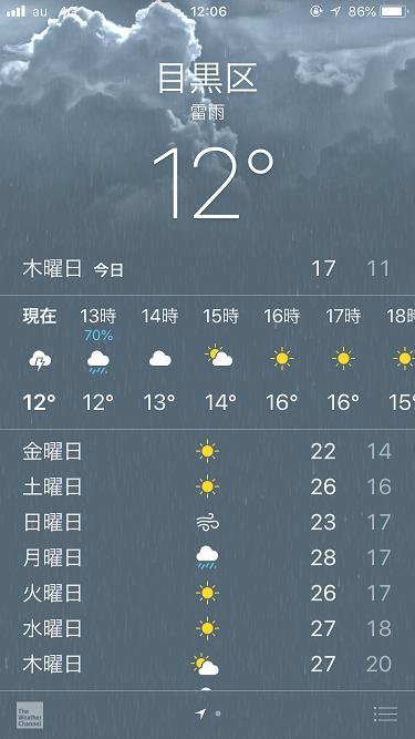 iPhone天気アプリ@2018年5月10日 by占いとか魔術とか所蔵画像