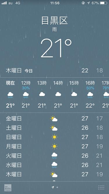 iPhone天気アプリ@2018年5月31日 by占いとか魔術とか所蔵画像