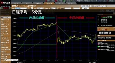2018_0328C_楽天証券大引け01
