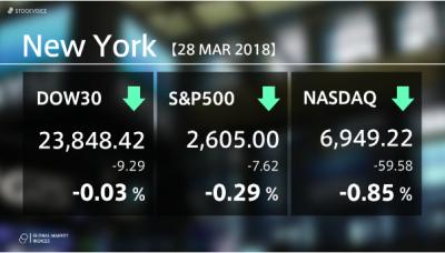 3月28日のニューヨーク市場