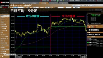2018_0402C_楽天証券大引け01