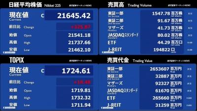 2018_0405D_楽天証券大引け02