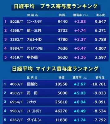 2018_0406B_東京M大引け_プラマイ寄与