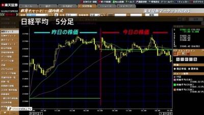 2018_0406C_楽天証券大引け01