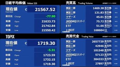 2018_0406D_楽天証券大引け02
