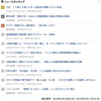 2018_0410_火_gooランキング