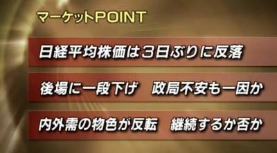 2018_0411A_東京M大引け_ポイント
