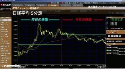 2018_0411C_楽天証券大引け01