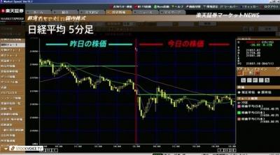2018_0412D_楽天証券大引け01
