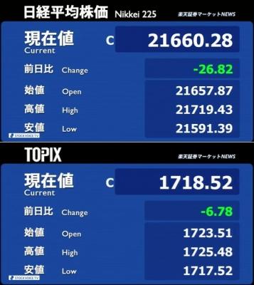 2018_0412E_楽天証券大引け02