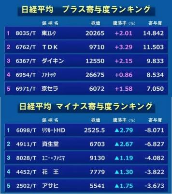 2018_0413B_東京M大引け_東京市場