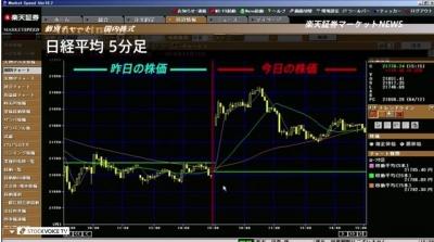 2018_0413D_楽天証券大引け01