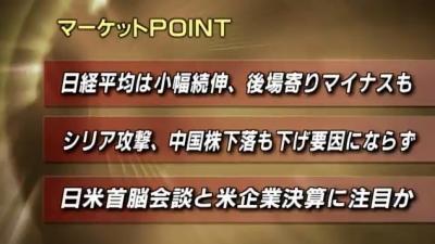 2018_0416A_東京M大引け_ポイント0