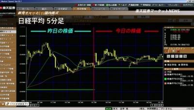 2018_0416D_楽天証券大引け01