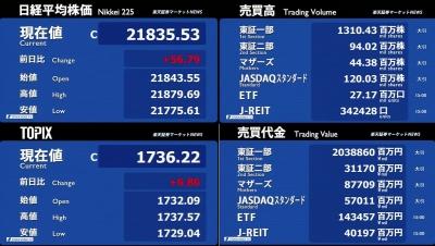 2018_0416E_楽天証券大引け02