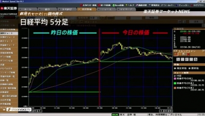 2018_0419D_楽天証券大引け01