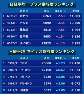 2018_0419E_楽天証券大引け02