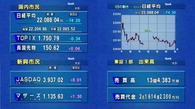 2018_0424B_東京M大引け_市況4画面