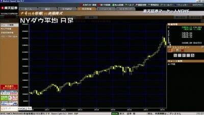 2018_0425E_楽天証券大引け04