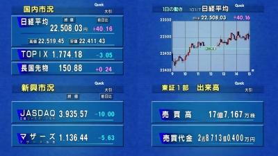 2018_0501B_東京M大引け_市況4画面