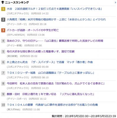 2018_0505_土_gooニュースランキング