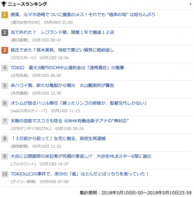 2018_0510_木_gooランキング