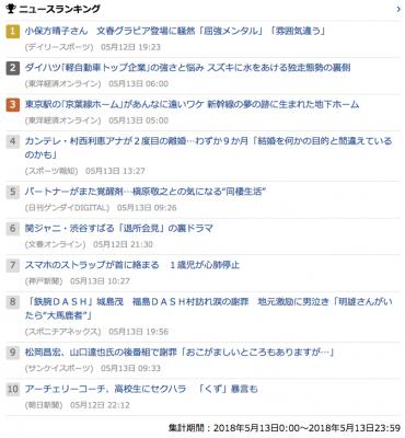 2018_0513_日_gooランキング