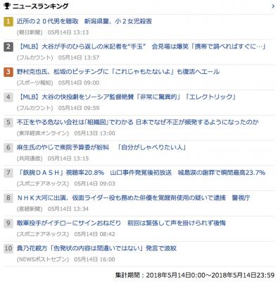 2018_0514_月_gooニュースランキング