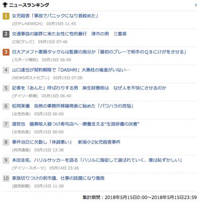 2018_0515_火_gooニュースランキング