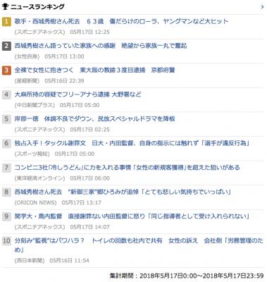2018_0517_木_gooニュースランキング