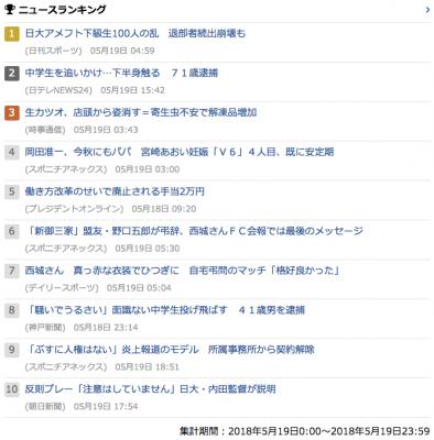 2018_0519_土_gooニュースランキング