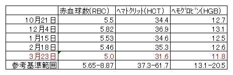 0323_kensa_1.jpg