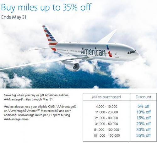 アメリカン航空のAAdvantageマイル購入が35%OFF