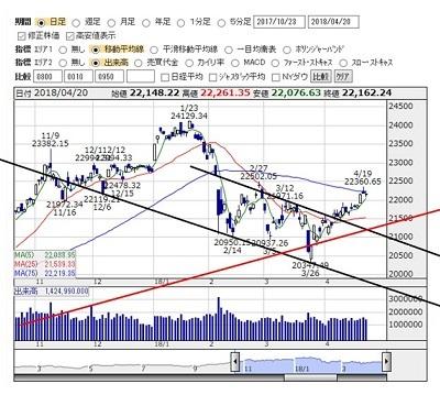 2018-4-20 nikkei