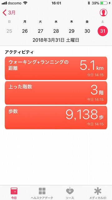 姫路城歩数180331