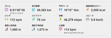青森桜歩きGPS (2)
