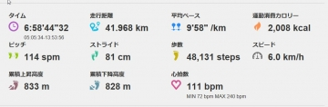 GPS弘前5-6 2