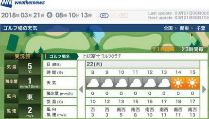 上総富士天気0