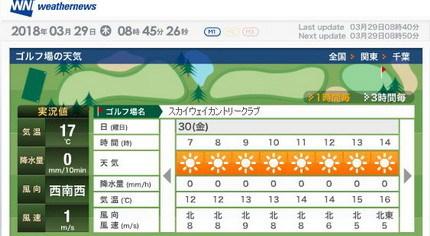 スカイウエイ天気430