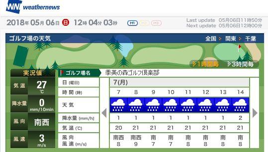 季美の森天気